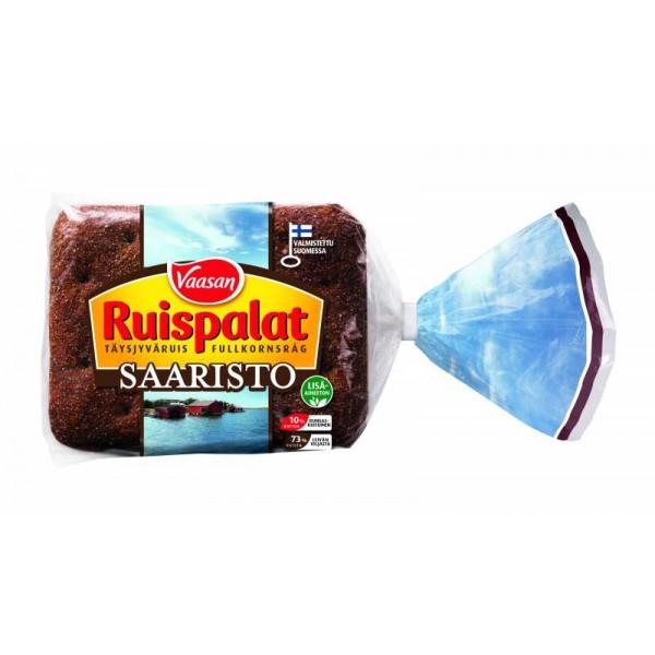 Isopaahto Ruispalat Saaristo